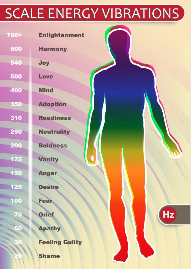 stati d'animo e vibrazioni scala energetica delle vibrazioni